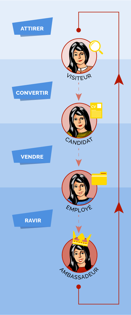 page-recrutement-metho-recrut-inbound-6_MOBILE